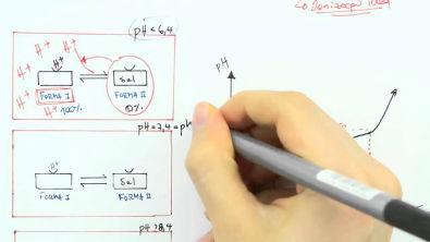 Bioquímica (Introdução 6) - Eq. de Henderson-Hasselbalch -- Equilíbrio Ácido-Básico 2