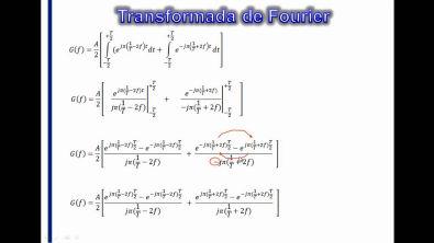 Transformada de Fourier - Exercício Resolvido