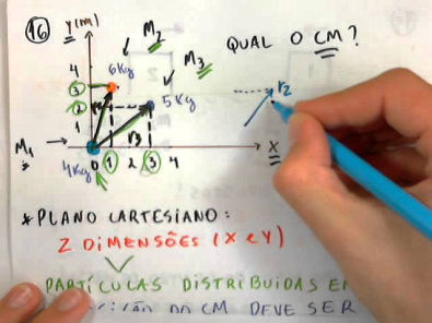 Dinâmica - Centro de Massa - Exercício 16 - CM no plano cartesiano