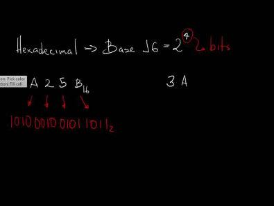 Sistemas de Numeração: Conversão Hexadecimal - Binário
