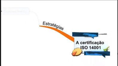 A certificação ISO 14001