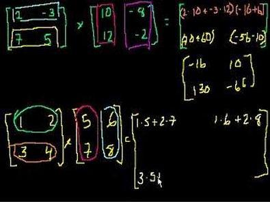 Matrix multiplication (part 1)