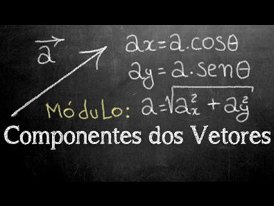 Aula 7 - Calculando o Módulo e as Componentes dos Vetores