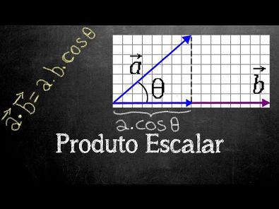 Aula 9 - Entenda o Produto Escalar, use a definição e calcule em termos dos vetores unitários
