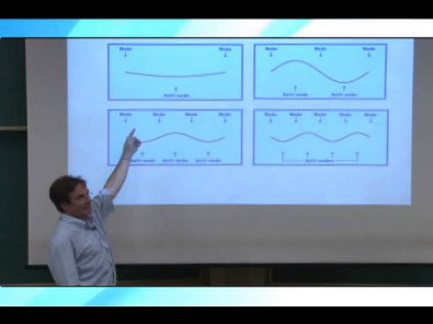 Cursos Unicamp - Física Geral II - Ondas II - Parte 2
