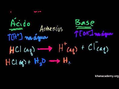 Química - Ácido e Base (Khan Academy)