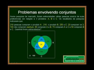 Matemática - Aula 1 - Conjuntos - Parte 6 - Final