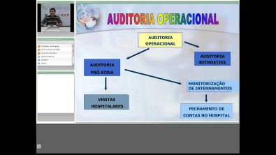 Auditoria em Enfermagem  Parte I 0.flv