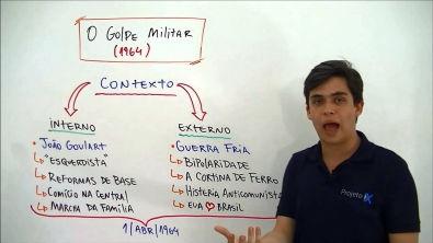 ParabenX! O GOLPE MILITAR DE 1964   Prof  Gabriel Feitosa