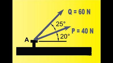 Exercicio 2 - Força resultante - diagrama de corpo livre - estática