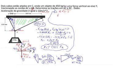 AULA 17 - equilíbrio estático - diagrma de corpo livre - estática