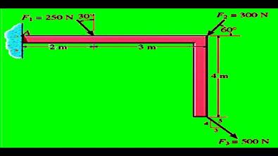 AULA 32 - momento de uma força ou torque - estática - mecânica geral