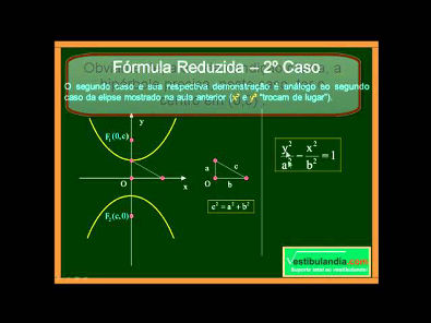 Matemática - Aula 63 - Geometria Analítica - Hipérbole - Parte 1