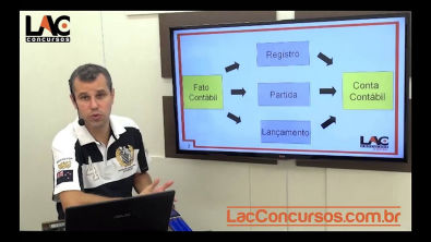 Aula 04 - Contabilidade Geral   Contas Contábeis e Teoria das Contas - Claudio Cardoso