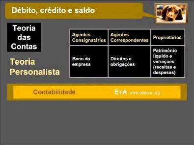 Débito, Crédito e Saldo 1 CONTABILIDADE 6.3.1