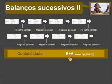 Balanços Sucessivos II CONTABILIDADE 6.3.5