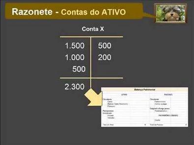 Razonete I CONTABILIDADE 6.3.6