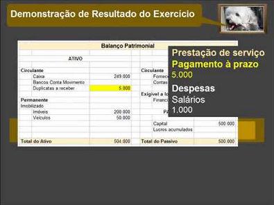 Apuração de resultado na DRE X Balanço CONTABILIDADE 10.1.1