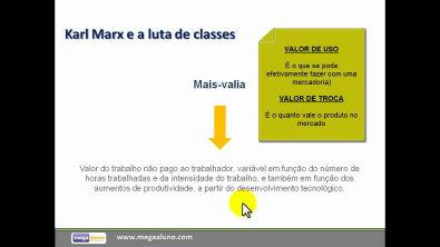 KARL MARX  - Aula de Sociologia (megaaluno.com)