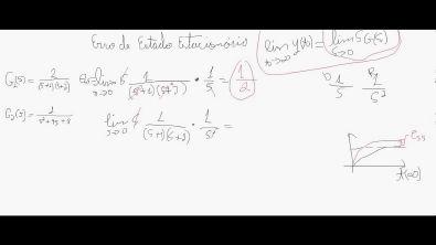 Introdução Sistemas Dinamicos Parte 5 Erro de Estado Estacionário  exemplos