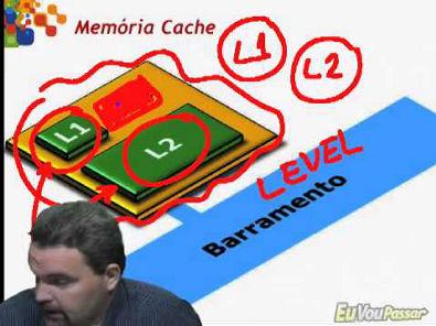 Aula 07   Memória Cache