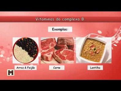 A Importância dos Alimentos - Água, Proteinas, Carboidratos, Lipídios e Vitaminas