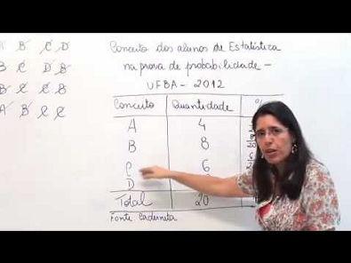 Estatística: Tabelas e Gráficos (parte 1 de 2)