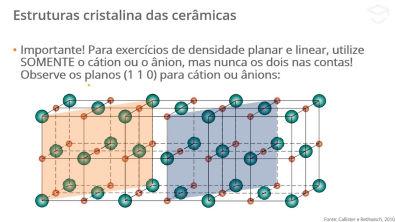 Estrutura cristalina das cerâmicas - Teoria