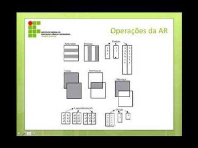 Banco de Dados - Álgebra Relacional