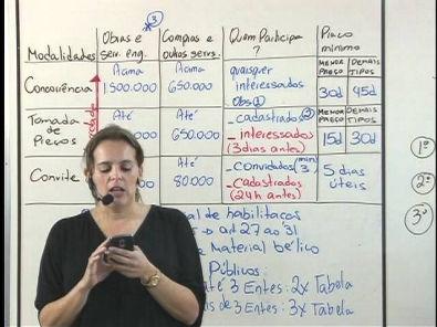 AULA 051 - Licitação aula 3