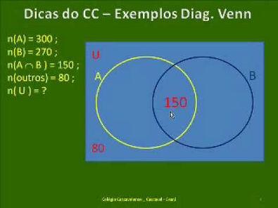 DIAGRAMA DE VENN - COMENTANDO PROBLEMAS - FÁCIL FÁCIL - PARTE 4 DE 5 - CC V97
