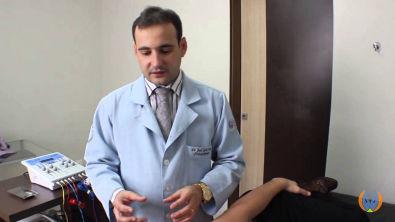 Dor no Ombro - Tendinite do Supra Espinhoso