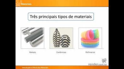 Aula 1 - Introdução à Ciência dos Materiais