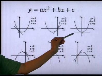 Reforço Cálculo I - FUNÇÃO QUADRÁTICA