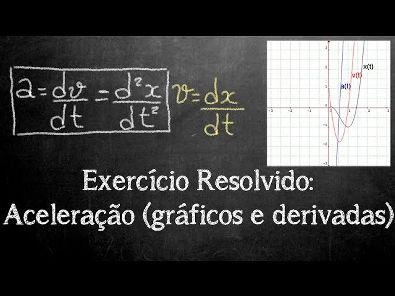 Exercício Resolvido - Aceleração (gráficos e derivadas)