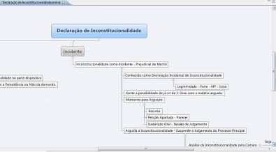 Declaração de Inconstitucionalidade - Prof. Vinicius Lemos