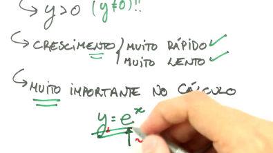 Funções exponenciais - Teoria