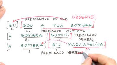 Verbos transitivos e seus objetos - Teoria