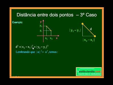 Matemática - Aula 52 - Geometria Analítica - Distância entre Pontos - Parte 1 - Final