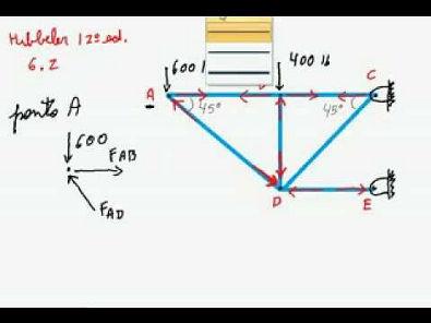ISLEY- 2 Análise estrutural treliça 6.2 HIBBELER 12 ed.