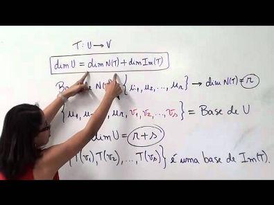 Álgebra Linear: teorema do núcleo e da imagem