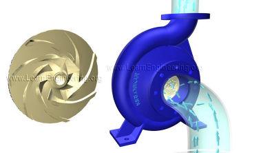 Centrifugal pump work