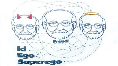ID, EGO E SUPEREGO: Freud explica! ????????????