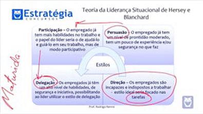 Teoria Situacional de Hersey e Blanchard   1