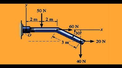 AULA 35 - momento de uma força ou torque - estática - mecânica geral