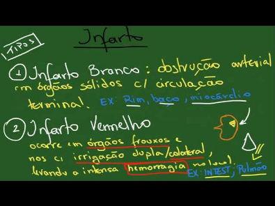 Isquemia e Infarto - Resumo - Patologia Geral