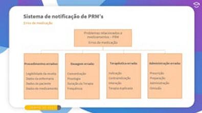 Aula 11 - Sistemas notificação de PRM's