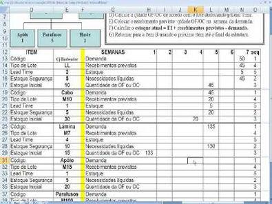 Cálculo MRP Planejamento Necessidades Material PCP produção estrutura produto exemplo aula 2