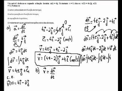 Mecânica da Particula, Vetores, função horária da aceleração