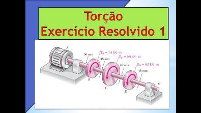 Torção Exercício Resolvido 1| Resistência dos Materiais